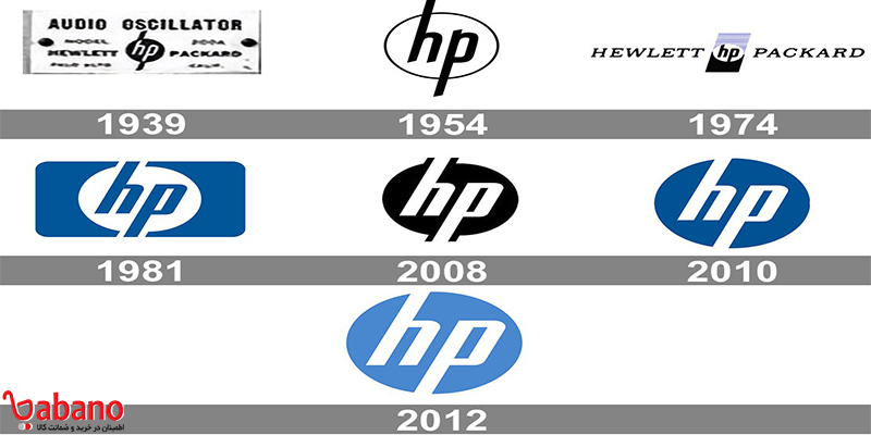 معرفی شرکت HP ،چاپگر پول در عصر جدید!