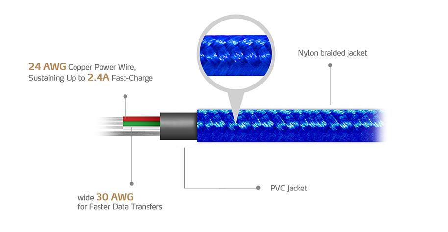 کابل شارژ 2 متری USB به ADATA Micro USB